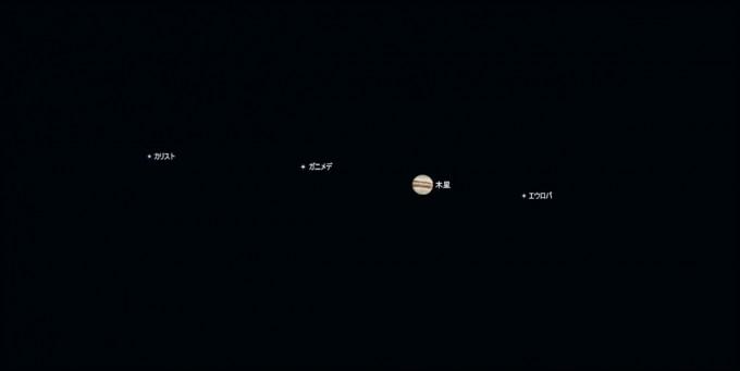 木星6月24日20時30分