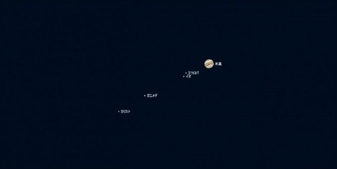 5月4日4大衛星名前