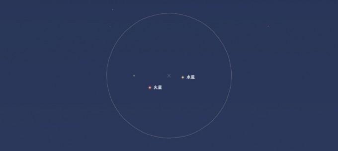 火星水星視野1度