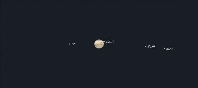 木星と衛星22時