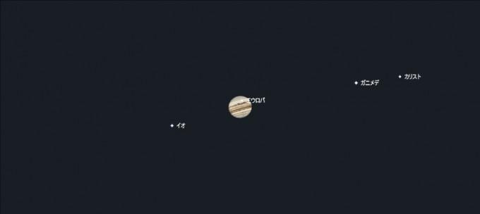 木星と衛星21時