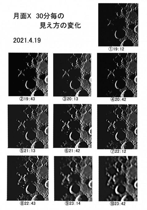月面X時間変化 (1)