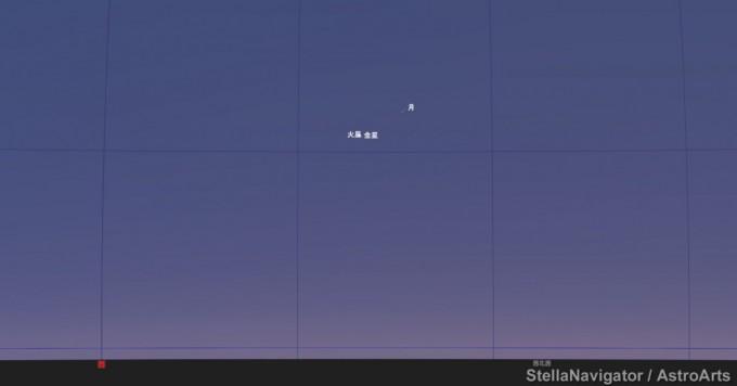 7月12日月金星火星肉眼イメージ図
