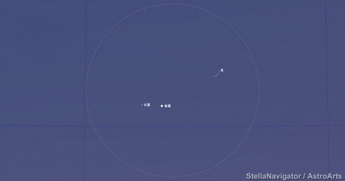 7月12日月金星火星接近図